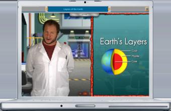Elementary School Science – Curriculum Overview